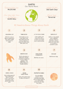 10 Need-to-Know Things About Earth Pdf Worksheet