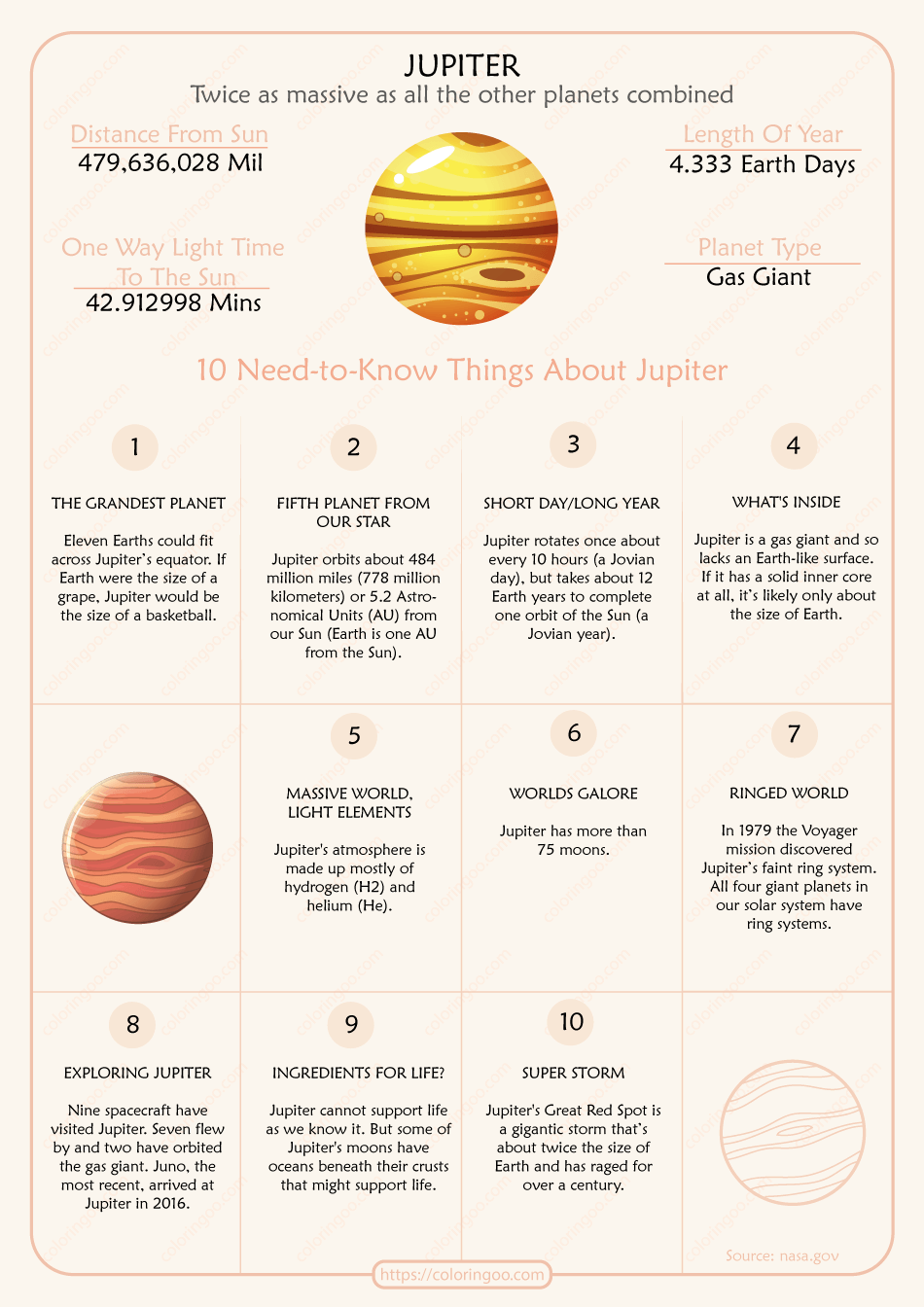 10 Need-to-Know Things About Jupiter Pdf Worksheet
