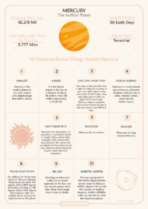 10 Need-to-Know Things About Mercury Pdf Worksheet