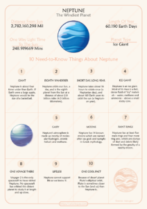 10 Need-to-Know Things About Neptune Pdf Worksheet