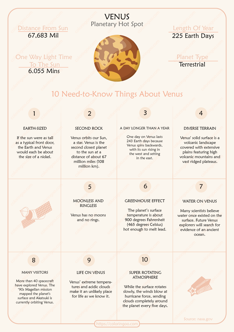10 Need-to-Know Things About Venus Pdf Worksheet