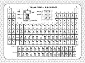 Printable Periodic Table of the Elements Worksheet