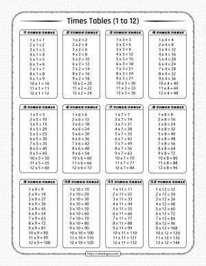 Free Printable Times Tables Pdf Worksheet 1 to 12